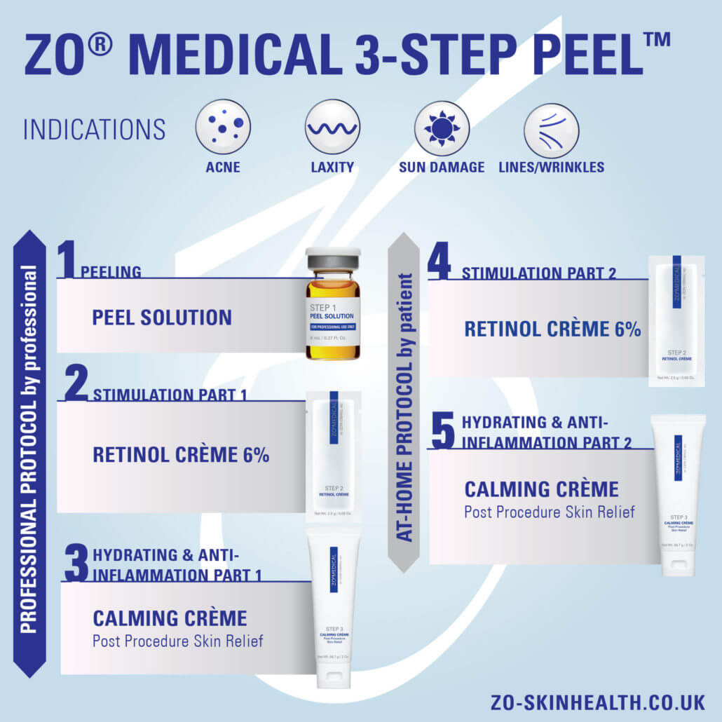 3 STEP PEEL 1030x1030 1 | Well House - Wellness and Aesthetic Services